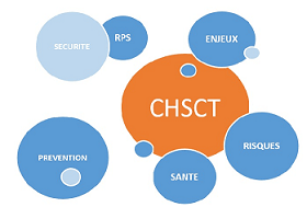 FORMATION CHSCT PARIS